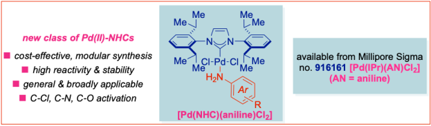 palladium_NHC_aniline_complexes_CrossCoupling_Szostak_JOC_2021